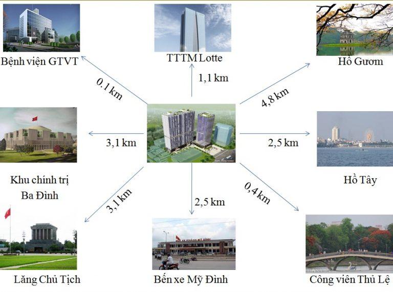 lien-ket-vung-chung-cu-hongkong-tower-de-la-thanh