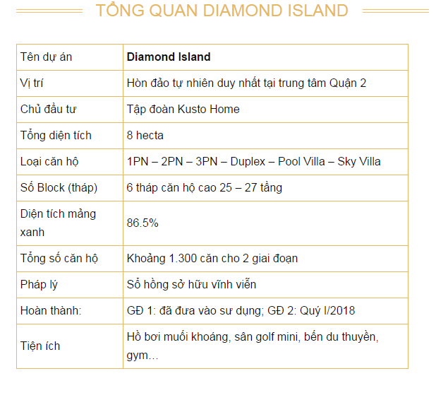 thong-so-tong-quan-chung-cu-dao-kim-cuong-diamond-island